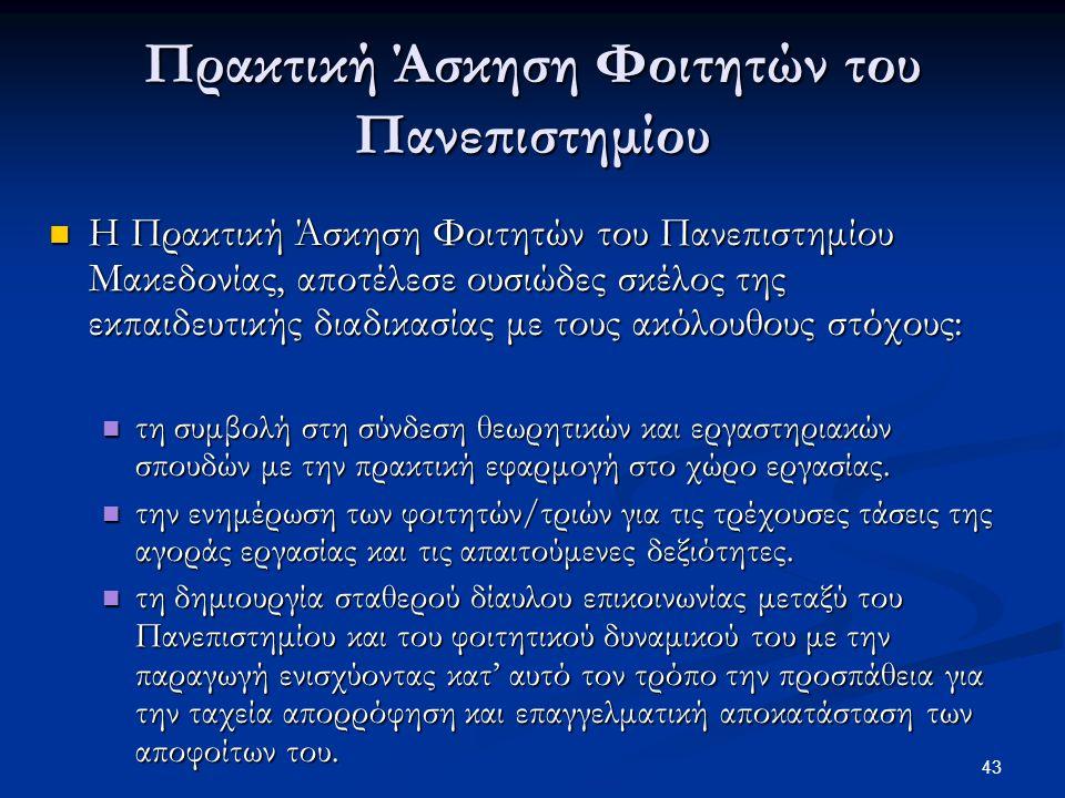 43 Πρακτική Άσκηση Φοιτητών του Πανεπιστημίου Η Πρακτική Άσκηση Φοιτητών του Πανεπιστημίου Μακεδονίας, αποτέλεσε ουσιώδες σκέλος της εκπαιδευτικής διαδικασίας με τους ακόλουθους στόχους: Η Πρακτική Άσκηση Φοιτητών του Πανεπιστημίου Μακεδονίας, αποτέλεσε ουσιώδες σκέλος της εκπαιδευτικής διαδικασίας με τους ακόλουθους στόχους: τη συμβολή στη σύνδεση θεωρητικών και εργαστηριακών σπουδών με την πρακτική εφαρμογή στο χώρο εργασίας.