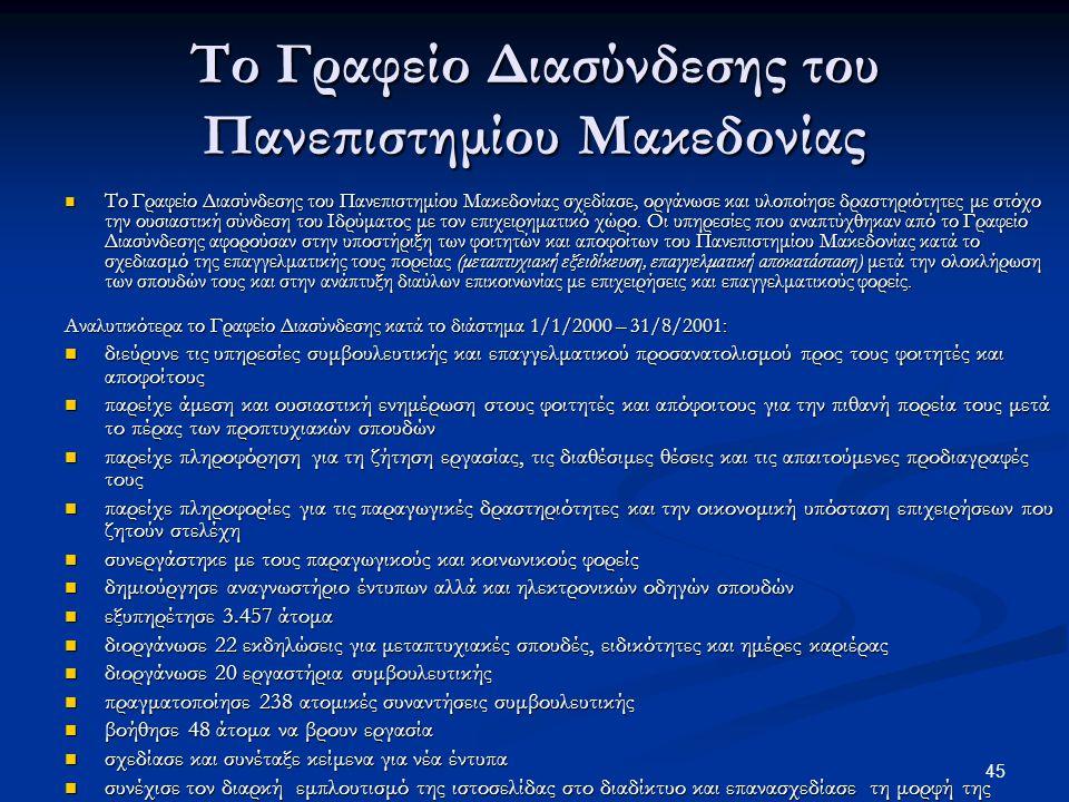 45 Το Γραφείο Διασύνδεσης του Πανεπιστημίου Μακεδονίας Το Γραφείο Διασύνδεσης του Πανεπιστημίου Μακεδονίας σχεδίασε, οργάνωσε και υλοποίησε δραστηριότητες με στόχο την ουσιαστική σύνδεση του Ιδρύματος με τον επιχειρηματικό χώρο.