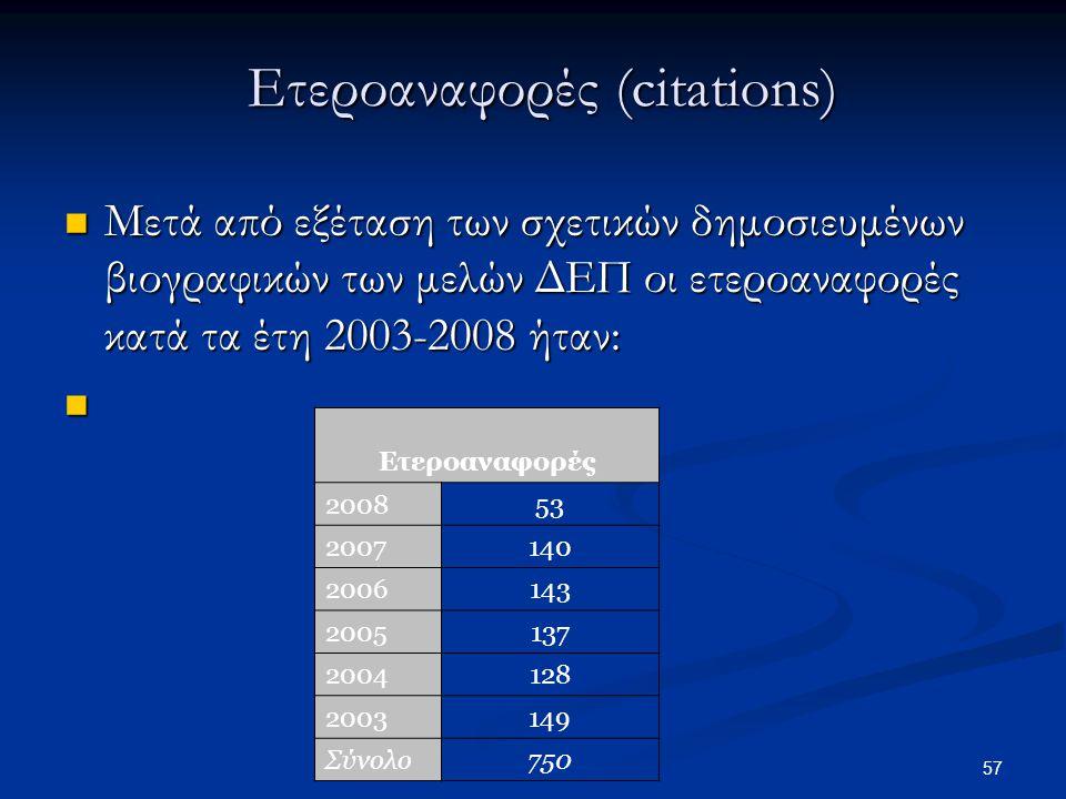 57 Ετεροαναφορές (citations) Μετά από εξέταση των σχετικών δημοσιευμένων βιογραφικών των μελών ΔΕΠ οι ετεροαναφορές κατά τα έτη 2003-2008 ήταν: Μετά από εξέταση των σχετικών δημοσιευμένων βιογραφικών των μελών ΔΕΠ οι ετεροαναφορές κατά τα έτη 2003-2008 ήταν: Ετεροαναφορές 200853 2007140 2006143 2005137 2004128 2003149 Σύνολο750