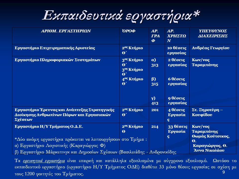 9 Εκπαιδευτικά εργαστήρια* ΑΡΙΘΜ.ΕΡΓΑΣΤΗΡΙΩΝΌΡΟΦΑΡ.