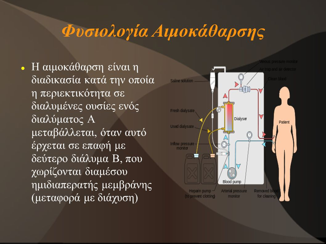 Φυσιολογία Αιμοκάθαρσης Η αιμοκάθαρση είναι η διαδικασία κατά την οποία η περιεκτικότητα σε διαλυμένες ουσίες ενός διαλύματος Α μεταβάλλεται, όταν αυτ