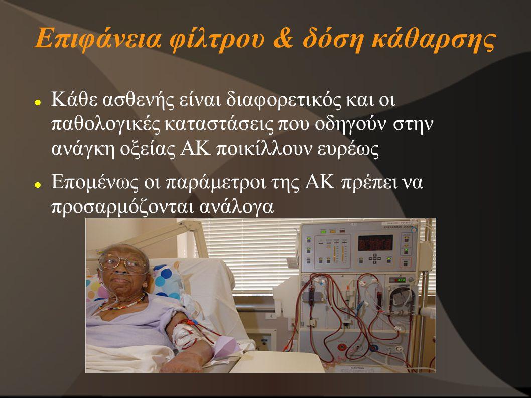 Επιφάνεια φίλτρου & δόση κάθαρσης Κάθε ασθενής είναι διαφορετικός και οι παθολογικές καταστάσεις που οδηγούν στην ανάγκη οξείας ΑΚ ποικίλλουν ευρέως Επομένως οι παράμετροι της ΑΚ πρέπει να προσαρμόζονται ανάλογα