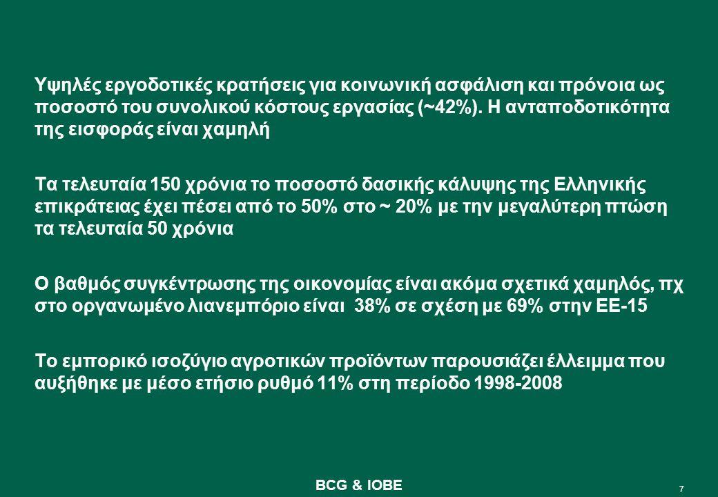 8 BCG & IOBE Η πυκνότητα του εθνικού δικτύου σιδηροδρόμων είναι 3 φορές μικρότερη ανά τετραγωνικό χιλιόμετρο από το μέσο όρο της ΕΕ-15 Το 95% της Ελληνικής πρωτογενούς ενέργειας σήμερα εξακολουθεί να παράγεται από ορυκτά καύσιμα Βρισκόμαστε στη 18η θέση στην Ευρώπη στο Δείκτη Ταξιδιωτικής και Τουριστικής Ανταγωνιστικότητας Χαμηλή ανταγωνιστικότητα με βάση τις τιμές στον τουριστικό κλάδο (114η κατάταξη διεθνώς), η χαμηλότερη όλων ανεξαιρέτως των χωρών της περιοχής των Βαλκανίων Ο θαλάσσιος τουρισμός εμφανίζει συρρίκνωση ~ 50% στις ναυλώσεις για σκάφη μέχρι 12 επιβατών