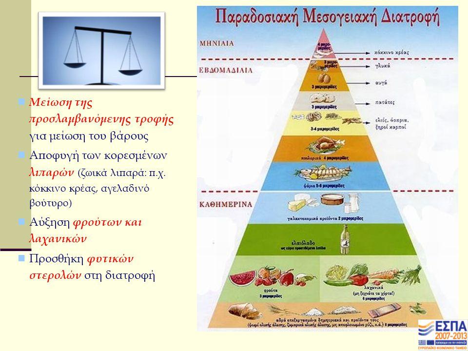 Μείωση της προσλαμβανόμενης τροφής για μείωση του βάρους Αποφυγή των κορεσμένων λιπαρών (ζωικά λιπαρά: π.χ.