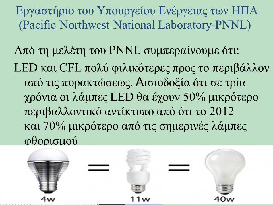 Από τη μελέτη του PNNL συμπεραίνουμε ότι: LED και CFL πολύ φιλικότερες προς το περιβάλλον από τις πυρακτώσεως.