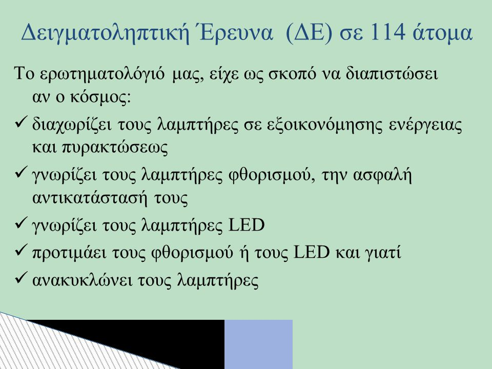 Δειγματοληπτική Έρευνα (ΔΕ) σε 114 άτομα Το ερωτηματολόγιό μας, είχε ως σκοπό να διαπιστώσει αν ο κόσμος: διαχωρίζει τους λαμπτήρες σε εξοικονόμησης ενέργειας και πυρακτώσεως γνωρίζει τους λαμπτήρες φθορισμού, την ασφαλή αντικατάστασή τους γνωρίζει τους λαμπτήρες LED προτιμάει τους φθορισμού ή τους LED και γιατί ανακυκλώνει τους λαμπτήρες