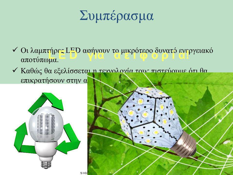 Συμπέρασμα Οι λαμπτήρες LED αφήνουν το μικρότερο δυνατό ενεργειακό αποτύπωμα.