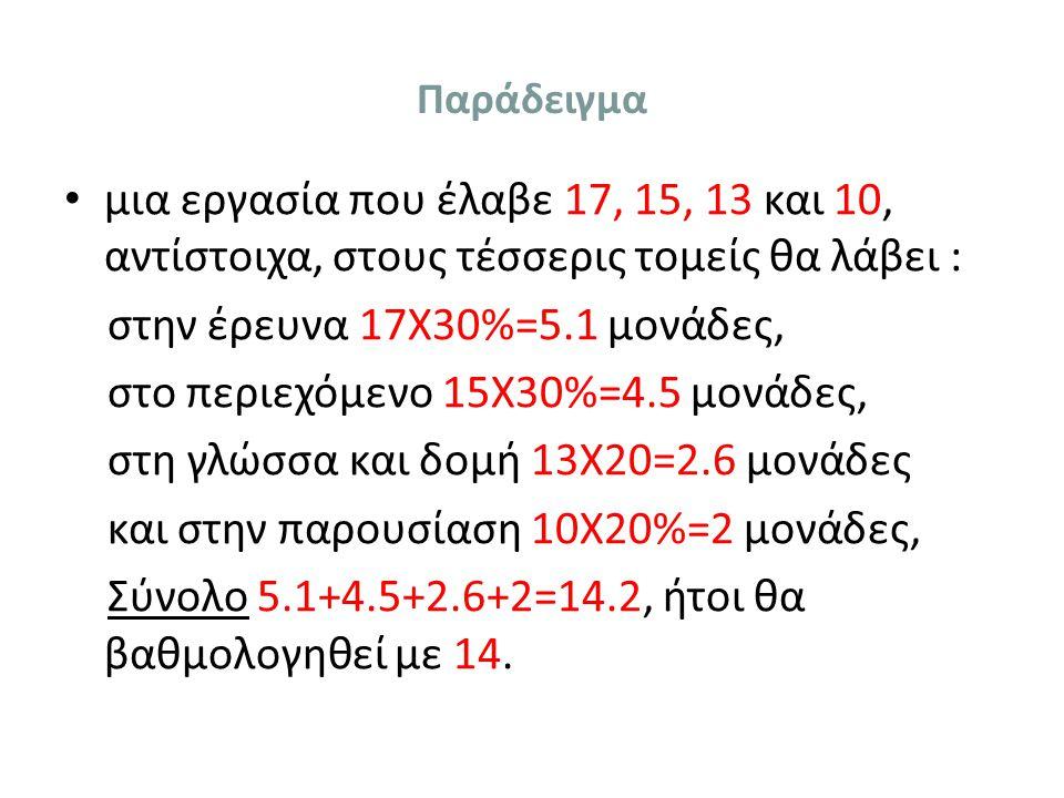 Παράδειγμα μια εργασία που έλαβε 17, 15, 13 και 10, αντίστοιχα, στους τέσσερις τομείς θα λάβει : στην έρευνα 17Χ30%=5.1 μονάδες, στο περιεχόμενο 15Χ30