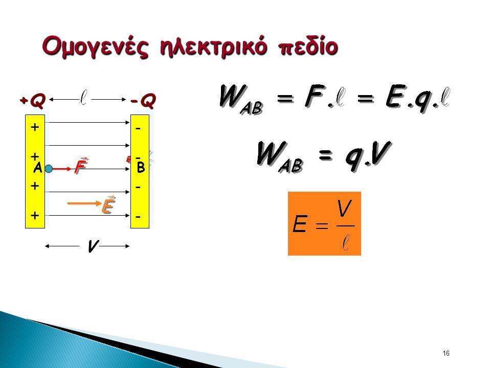 16 ++++++++ ++++++++ -------- -------- +Q+Q+Q+Q -Q-Q-Q-Q AB V