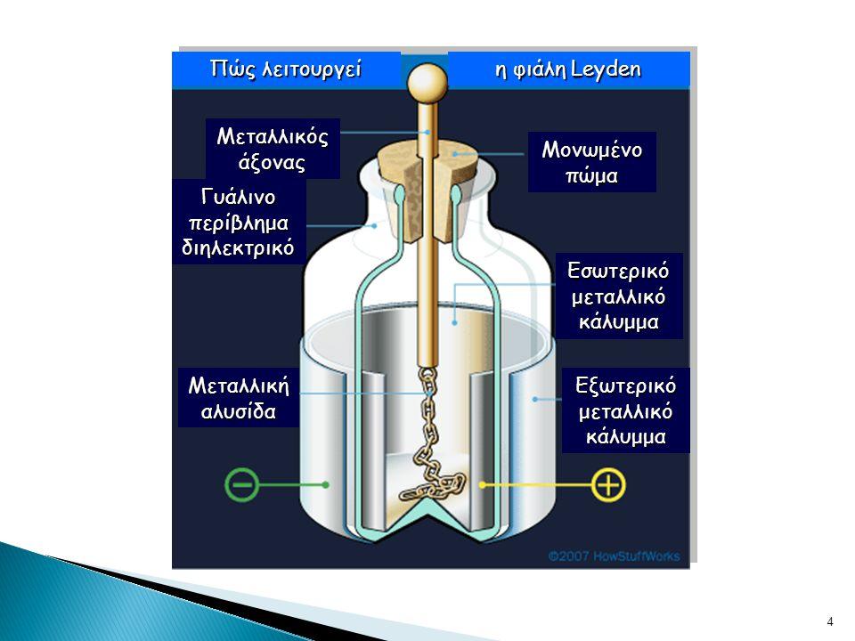 4 Πώς λειτουργεί η φιάλη Leyden Μεταλλικός άξονας Γυάλινο περίβλημα διηλεκτρικό Μονωμένο πώμα Εσωτερικό μεταλλικό κάλυμμα Εξωτερικό μεταλλικό κάλυμμα