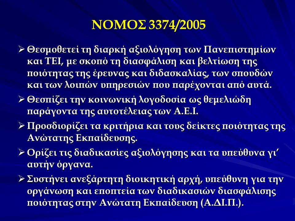 ΝΟΜΟΣ 3374/2005  Θεσμοθετεί τη διαρκή αξιολόγηση των Πανεπιστημίων και ΤΕΙ, με σκοπό τη διασφάλιση και βελτίωση της ποιότητας της έρευνας και διδασκα