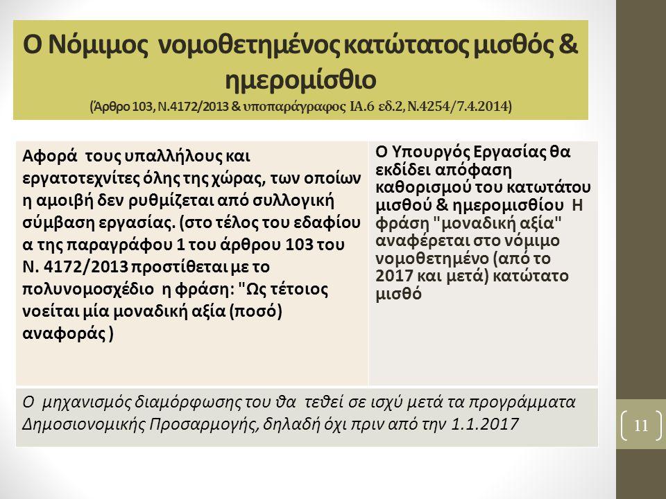 Ο Νόμιμος νομοθετημένος κατώτατος μισθός & ημερομίσθιο (Άρθρο 103, Ν.4172/2013 & υποπαράγραφος ΙΑ.6 εδ.2, Ν.4254/7.4.2014 ) 11 Αφορά τους υπαλλήλους κ