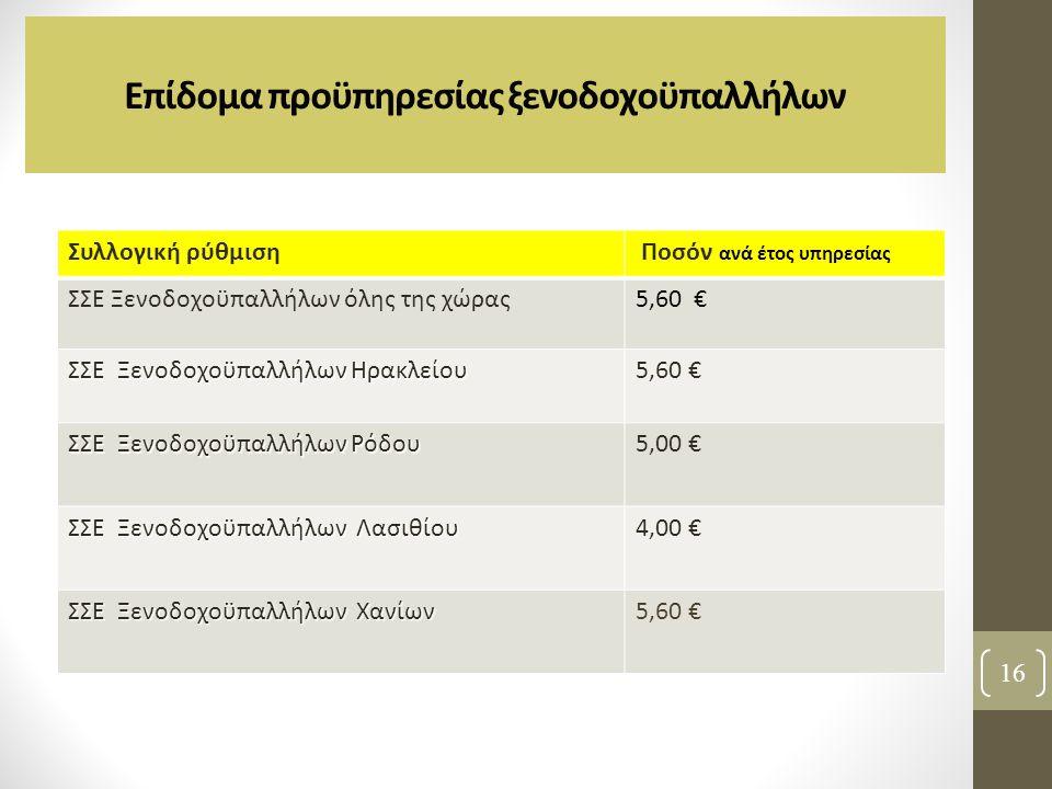 Συλλογική ρύθμιση Ποσόν ανά έτος υπηρεσίας ΣΣΕ Ξενοδοχοϋπαλλήλων όλης της χώρας5,60 € ΣΣΕ Ξενοδοχοϋπαλλήλων Ηρακλείου 5,60 € ΣΣΕ Ξενοδοχοϋπαλλήλων Ρόδ