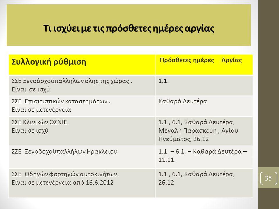 Συλλογική ρύθμιση Πρόσθετες ημέρες Αργίας ΣΣΕ Ξενοδοχοϋπαλλήλων όλης της χώρας. Είναι σε ισχύ 1.1. ΣΣΕ Επισιτιστικών καταστημάτων. Είναι σε μετενέργει