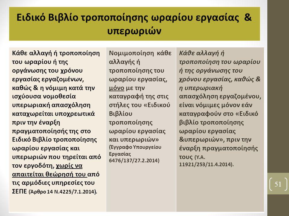 51 Ειδικό Βιβλίο τροποποίησης ωραρίου εργασίας & υπερωριών Κάθε αλλαγή ή τροποποίηση του ωραρίου ή της οργάνωσης του χρόνου εργασίας εργαζομένων, καθώ
