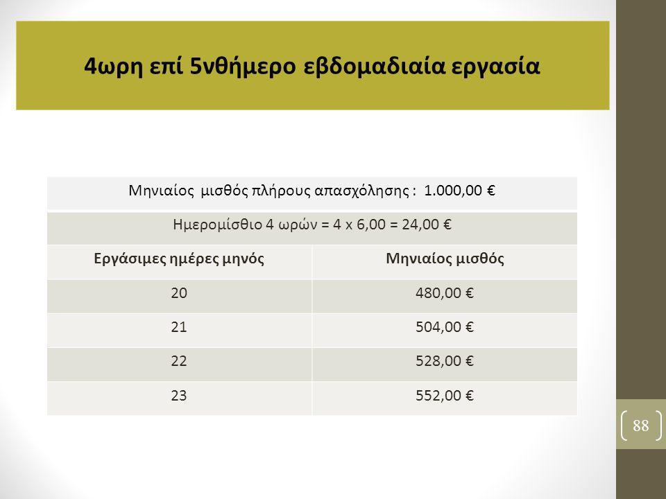 88 4ωρη επί 5νθήμερο εβδομαδιαία εργασία Μηνιαίος μισθός πλήρους απασχόλησης : 1.000,00 € Ημερομίσθιο 4 ωρών = 4 x 6,00 = 24,00 € Εργάσιμες ημέρες μην