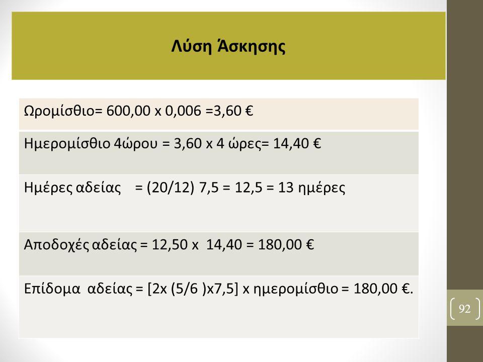 92 Λύση Άσκησης Ωρομίσθιο= 600,00 x 0,006 =3,60 € Ημερομίσθιο 4ώρου = 3,60 x 4 ώρες= 14,40 € Ημέρες αδείας = (20/12) 7,5 = 12,5 = 13 ημέρες Αποδοχές α