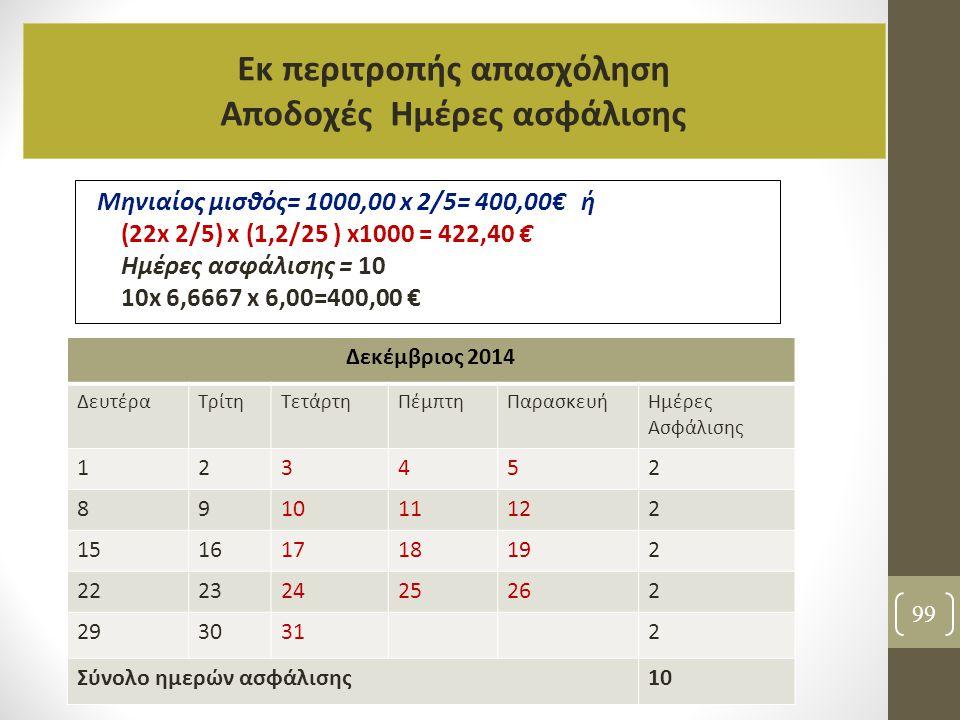 Μηνιαίος μισθός= 1000,00 x 2/5= 400,00€ ή (22x 2/5) x (1,2/25 ) x1000 = 422,40 € Ημέρες ασφάλισης = 10 10x 6,6667 x 6,00=400,00 € 99 Εκ περιτροπής απα