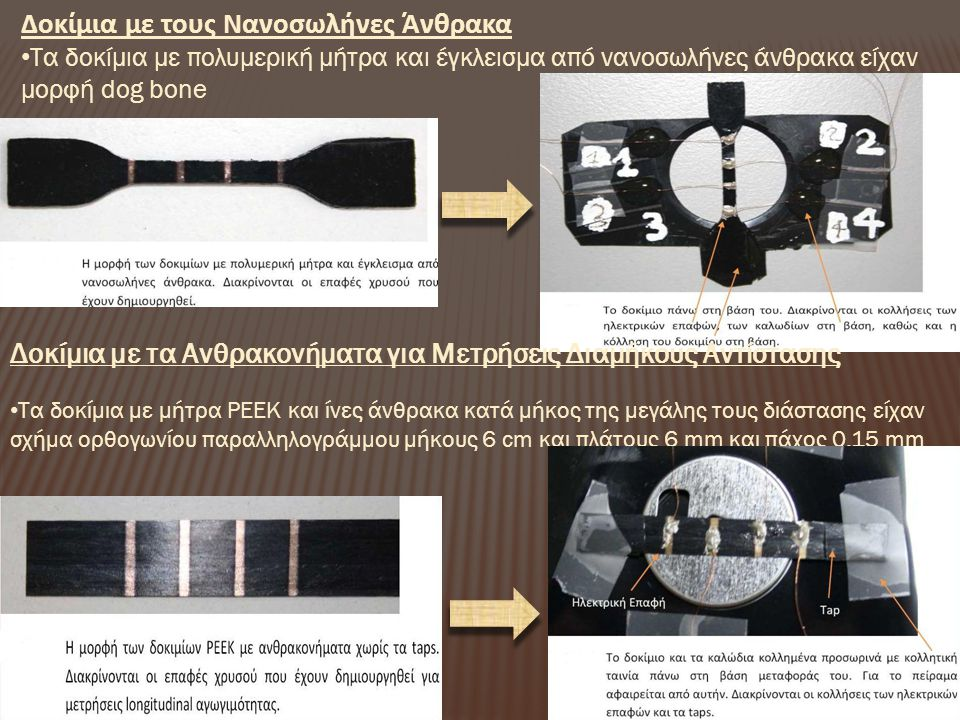Δοκίμια με τους Νανοσωλήνες Άνθρακα Τα δοκίμια με πολυμερική μήτρα και έγκλεισμα από νανοσωλήνες άνθρακα είχαν μορφή dog bone Δοκίμια με τα Ανθρακονήμ