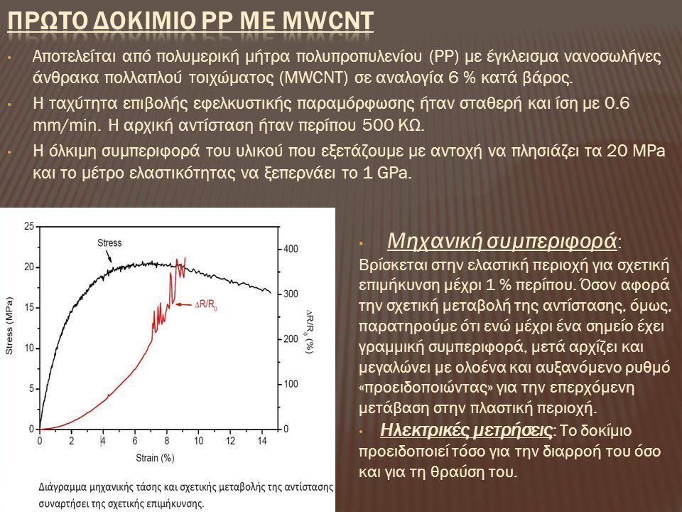Αποτελείται από πολυμερική μήτρα πολυπροπυλενίου (PΡ) με έγκλεισμα νανοσωλήνες άνθρακα πολλαπλού τοιχώματος (MWCNT) σε αναλογία 6 % κατά βάρος. Η ταχύ