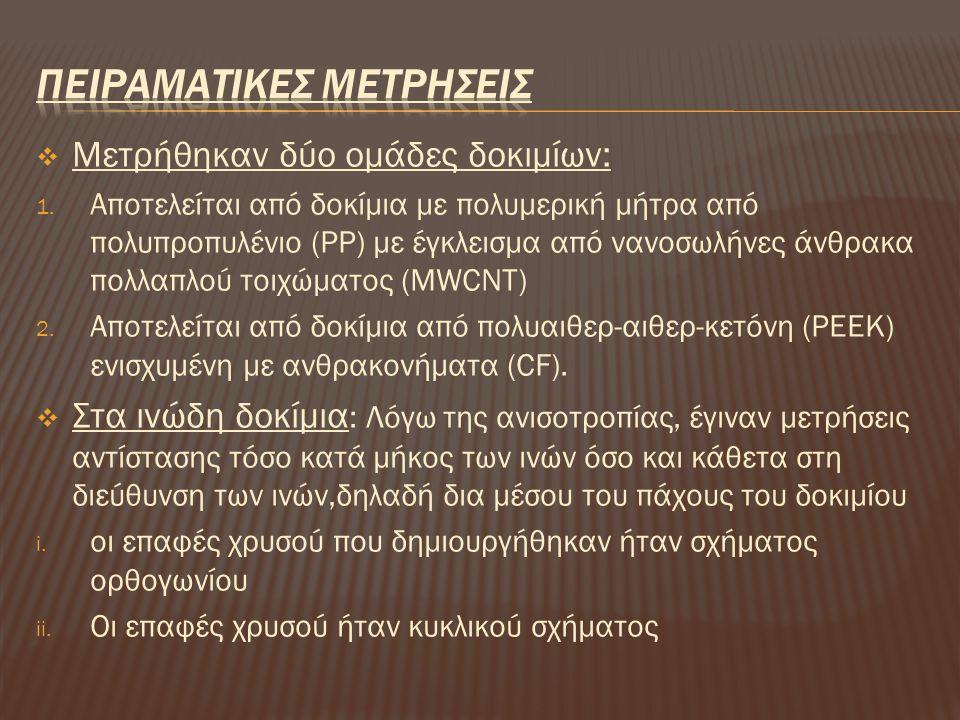 1.Συσκευή Εφελκυσμού-Θλίψης Instron 1121(επιβολή φορτίου 10kN) 2.