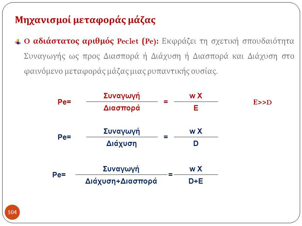 104 Μηχανισμοί μεταφοράς μάζας O αδιάστατος αριθμός Peclet (Pe): Εκφράζει τη σχετική σπουδαιότητα Συναγωγής ως προς Διασπορά ή Διάχυση ή Διασπορά και Διάχυση στο φαινόμενο μεταφοράς μάζας μιας ρυπαντικής ουσίας.