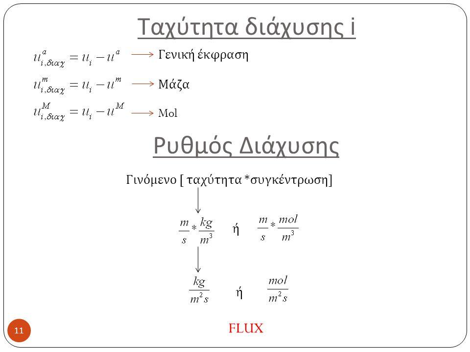 Ταχύτητα διάχυσης i 11 Γενική έκφραση Μάζα Mol Ρυθμός Διάχυσης Γινόμενο [ ταχύτητα * συγκέντρωση ] ή ή FLUX