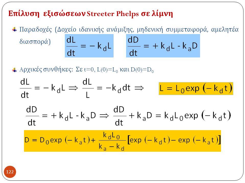 122 Επίλυση εξισώσεων Streeter Phelps σε λίμνη Παραδοχές ( Δοχείο ιδανικής ανάμιξης, μηδενική συμμεταφορά, αμελητέα διασπορά ) A ρχικές συνθήκες : Σε t=0, L(0)=L 0 και D(0)=D 0