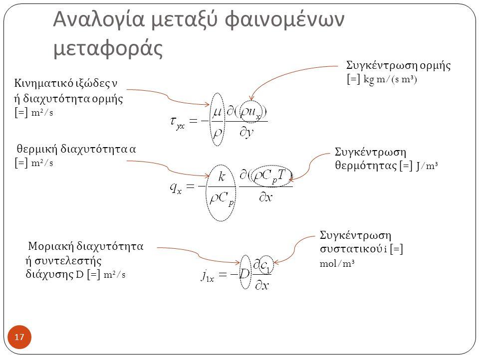 Αναλογία μεταξύ φαινομένων μεταφοράς 17 Κινηματικό ιξώδες ν ή διαχυτότητα ορμής [=] m²/s Συγκέντρωση ορμής [=] kg m/(s m³) θερμική διαχυτότητα α [=] m²/s Συγκέντρωση θερμότητας [=] J/m³ Μοριακή διαχυτότητα ή συντελεστής διάχυσης D [=] m²/s Συγκέντρωση συστατικού i [=] mol/m³