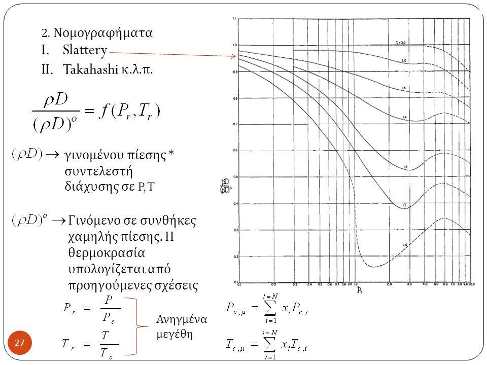 27 2.Νομογραφήματα I.Slattery II.Takahashi κ. λ. π.