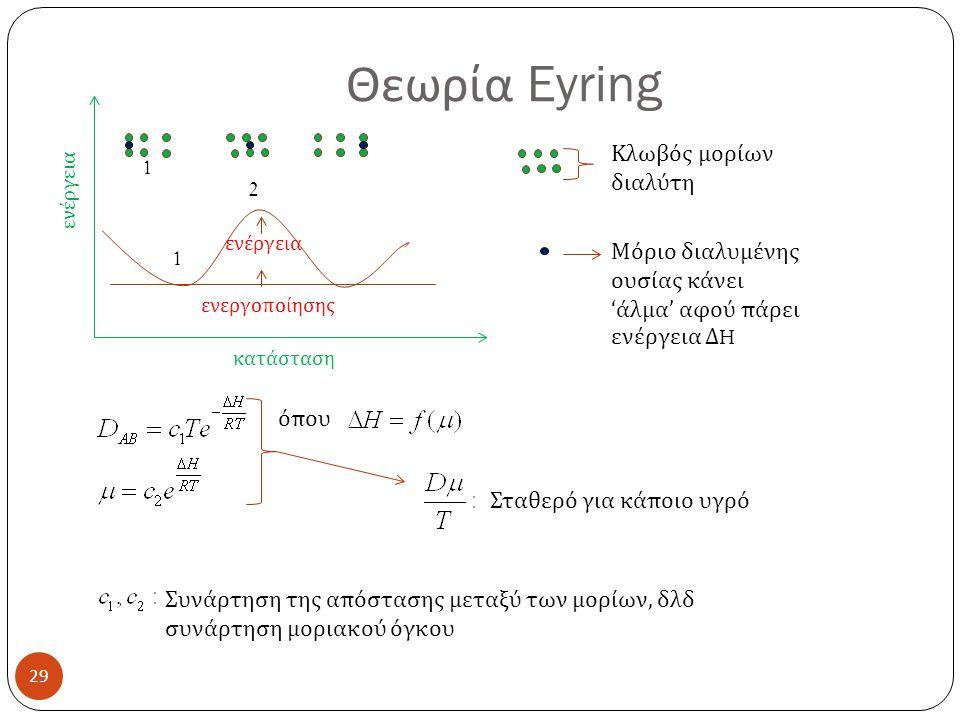 Θεωρία Eyring 29 1 2 ενέργεια 1 ενεργοποίησης ενέργεια κατάσταση Κλωβός μορίων διαλύτη Μόριο διαλυμένης ουσίας κάνει ' άλμα ' αφού πάρει ενέργεια Δ H όπου Σταθερό για κάποιο υγρό Συνάρτηση της απόστασης μεταξύ των μορίων, δλδ συνάρτηση μοριακού όγκου