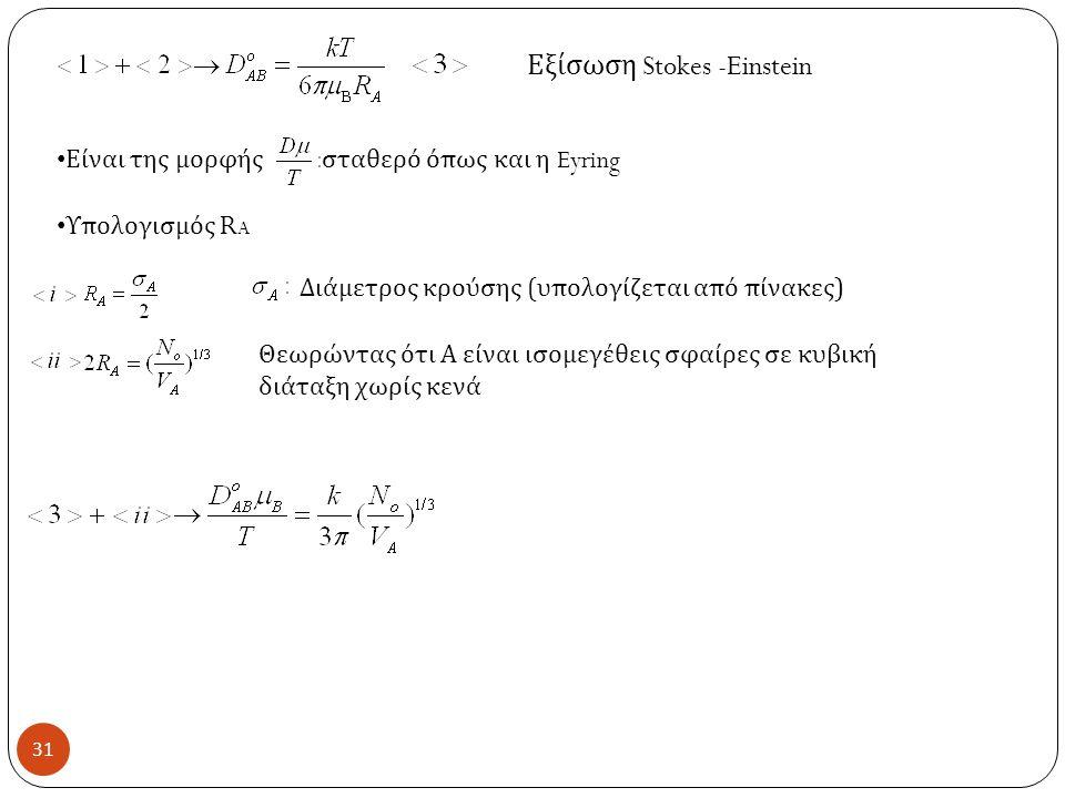 31 Εξίσωση Stokes -Einstein Είναι της μορφής σταθερό όπως και η Eyring Υπολογισμός R A Διάμετρος κρούσης ( υπολογίζεται από πίνακες ) Θεωρώντας ότι Α είναι ισομεγέθεις σφαίρες σε κυβική διάταξη χωρίς κενά