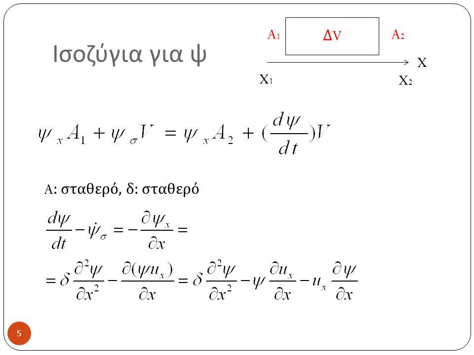 Ισοζύγια για ψ 5 X X2X2 X1X1 ΔVΔV A1A1 A2A2 A: σταθερό, δ : σταθερό