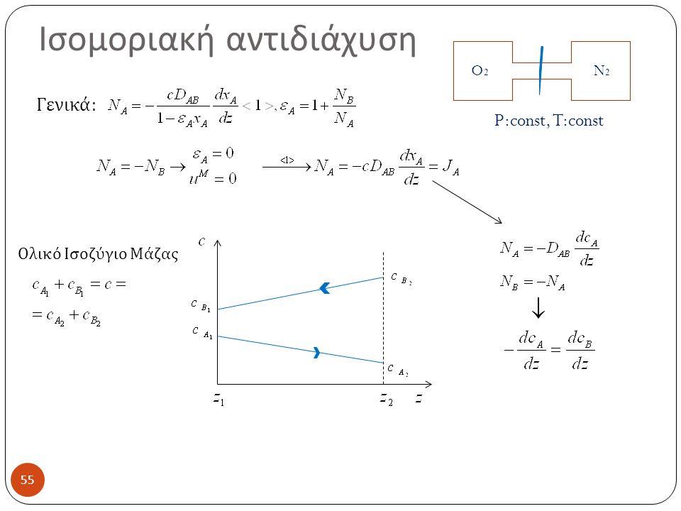 Ισομοριακή αντιδιάχυση 55 O2O2 N2N2 P:const, T:const Γενικά : Ολικό Ισοζύγιο Μάζας