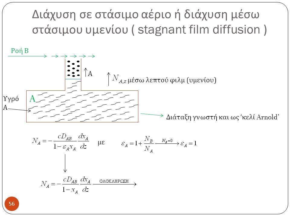 Διάχυση σε στάσιμο αέριο ή διάχυση μέσω στάσιμου υμενίου ( stagnant film diffusion ) 56 A Υγρό Α Ροή Β Α μέσω λεπτού φιλμ ( υμενίου ) Διάταξη γνωστή και ως ' κελί Arnold' με