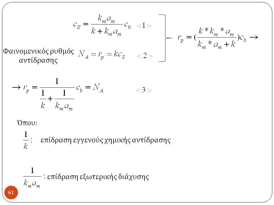 61 Φαινομενικός ρυθμός αντίδρασης Όπου : επίδραση εγγενούς χημικής αντίδρασης επίδραση εξωτερικής διάχυσης