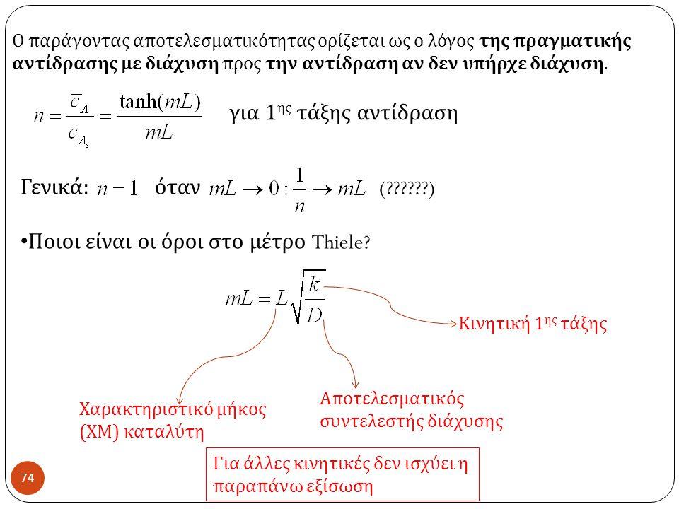 74 Ο παράγοντας αποτελεσματικότητας ορίζεται ως ο λόγος της πραγματικής αντίδρασης με διάχυση προς την αντίδραση αν δεν υπήρχε διάχυση.