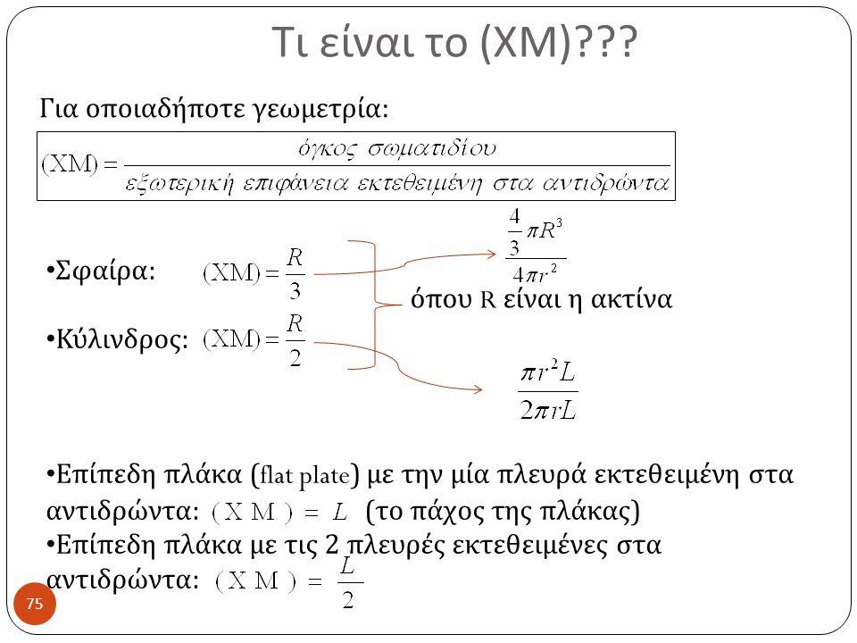 Τι είναι το ( ΧΜ )??.