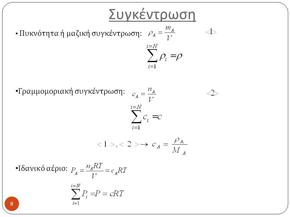 19 ΑΑΑ Α ΑΑΑ z Κινητική θεωρία Μίγμα Α και Α ˖ ( ισότοπα ) : συχνότητα κρούσης της επιφάνειας από Α και Α ˖ : συχνότητα κρούσης της επιφάνειας από Α : αριθμός Avogadro ( μόρια /mol) : απόσταση που έγινε σύγκρουση πριν την επιφάνεια