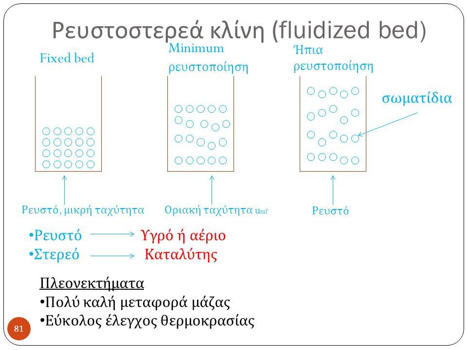 Ρευστοστερεά κλίνη (fluidized bed) 81 Fixed bed Minimum ρευστοποίηση Ήπια ρευστοποίηση σωματίδια Ρευστό, μικρή ταχύτηταΟριακή ταχύτητα u mf Ρευστό Ρευστό Υγρό ή αέριο Στερεό Καταλύτης Πλεονεκτήματα Πολύ καλή μεταφορά μάζας Εύκολος έλεγχος θερμοκρασίας