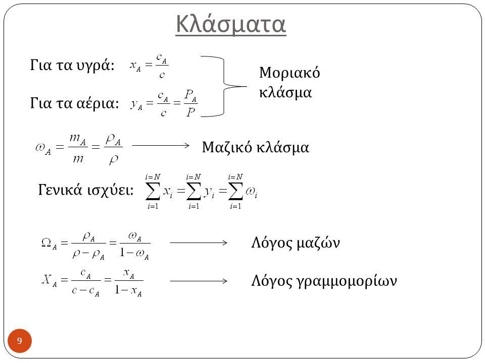 Υδροδυναμική θεωρία 30 Κίνηση σωματιδίου ( μόριο Α ) σε ομοιογενές μέσο ( διαλύτης Β ) Εξίσωση Nernst – Einstein: Ταχύτητα του Α Δύναμη που προκαλεί την ταχύτητα Σταθερά Boltzmann Συντελεστής άπειρης αραίωσης Για Re<1 Εξίσωση Stokes: Ιξώδες Β Ακτίνα Α