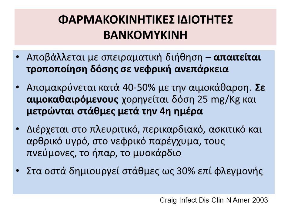 ΦΑΡΜΑΚΟΚΙΝΗΤΙΚΕΣ ΙΔΙΟΤΗΤΕΣ ΒΑΝΚΟΜΥΚΙΝΗ Αποβάλλεται με σπειραματική διήθηση – απαιτείται τροποποίηση δόσης σε νεφρική ανεπάρκεια Aπομακρύνεται κατά 40-