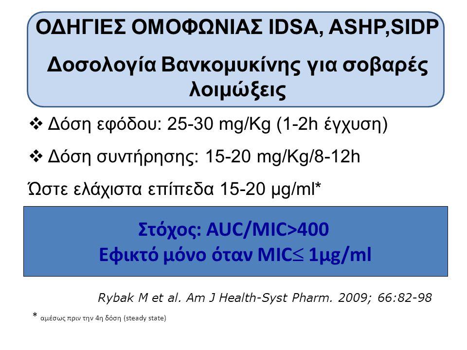 ΟΔΗΓΙΕΣ ΟΜΟΦΩΝΙΑΣ IDSA, ASHP,SIDP Δοσολογία Βανκομυκίνης για σοβαρές λοιμώξεις  Δόση εφόδου: 25-30 mg/Kg (1-2h έγχυση)  Δόση συντήρησης: 15-20 mg/Kg