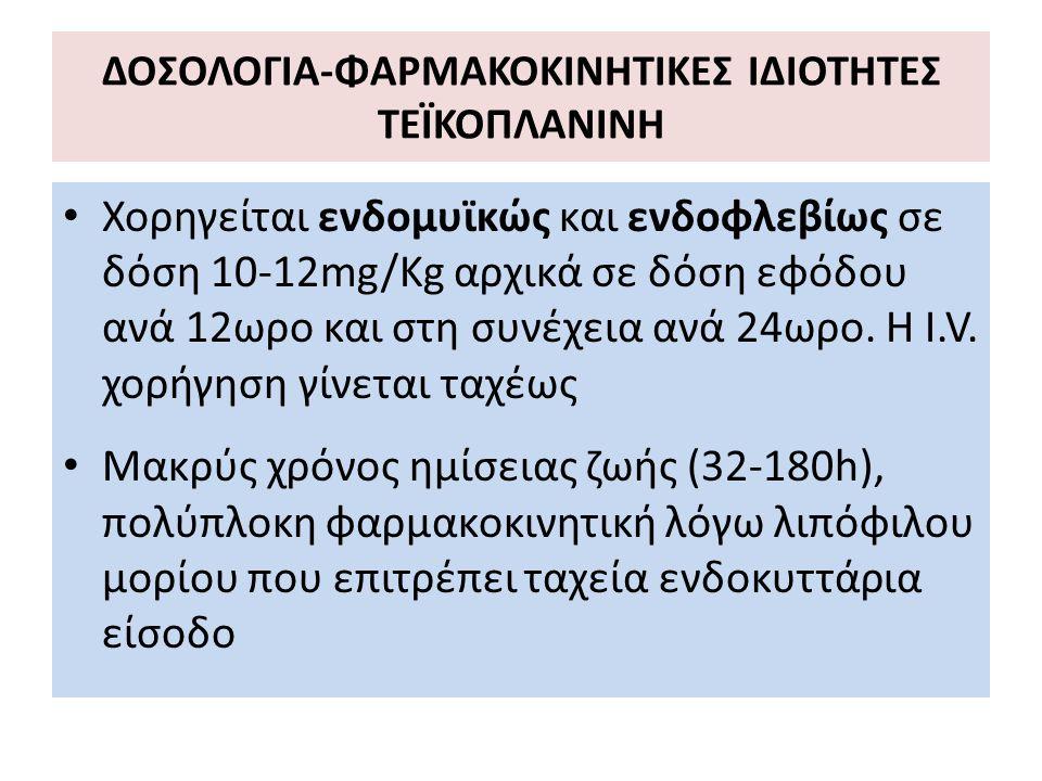 ΔΟΣΟΛΟΓΙΑ-ΦΑΡΜΑΚΟΚΙΝΗΤΙΚΕΣ ΙΔΙΟΤΗΤΕΣ TEΪΚΟΠΛΑΝΙΝΗ Χορηγείται ενδομυϊκώς και ενδοφλεβίως σε δόση 10-12mg/Kg αρχικά σε δόση εφόδου ανά 12ωρο και στη συν