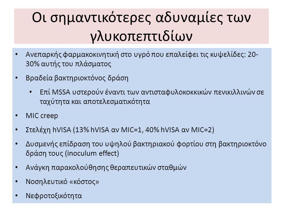 Ανεπαρκής φαρμακοκινητική στο υγρό που επαλείφει τις κυψελίδες: 20- 30% αυτής του πλάσματος Βραδεία βακτηριοκτόνος δράση Επί MSSA υστερούν έναντι των
