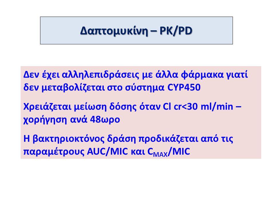Δεν έχει αλληλεπιδράσεις με άλλα φάρμακα γιατί δεν μεταβολίζεται στο σύστημα CYP450 Χρειάζεται μείωση δόσης όταν Cl cr<30 ml/min – χορήγηση ανά 48ωρο