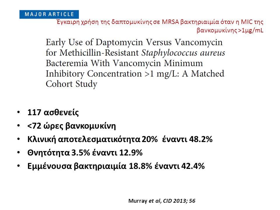 Έγκαιρη χρήση της δαπτομυκίνης σε MRSA βακτηριαιμία όταν η MIC της βανκομυκίνης >1μg/mL 117 ασθενείς <72 ώρες βανκομυκίνη Κλινική αποτελεσματικότητα 2
