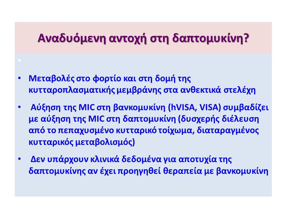 Μεταβολές στο φορτίο και στη δομή της κυτταροπλασματικής μεμβράνης στα ανθεκτικά στελέχη Αύξηση της MIC στη βανκομυκίνη (hVISA, VISA) συμβαδίζει με αύ