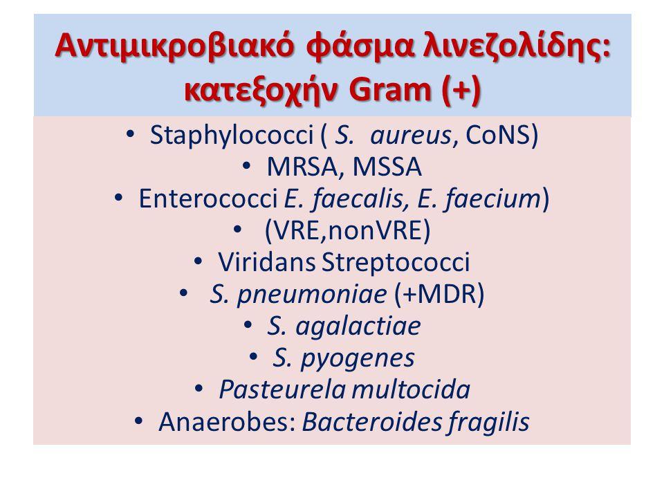 Αντιμικροβιακό φάσμα λινεζολίδης: κατεξοχήν Gram (+) Staphylococci ( S. aureus, CoNS) MRSA, MSSA Enterococci E. faecalis, E. faecium) (VRE,nonVRE) Vir