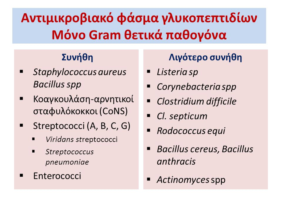 Αντιμικροβιακό φάσμα γλυκοπεπτιδίων Μόνο Gram θετικά παθογόνα Συνήθη  Staphylococcus aureus Bacillus spp  Κοαγκουλάση-αρνητικοί σταφυλόκοκκοι (CoNS)